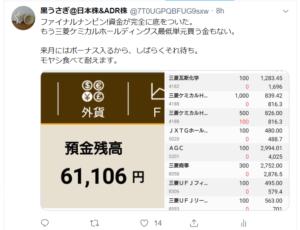 ホールディングス 株価 ケミカル 三菱