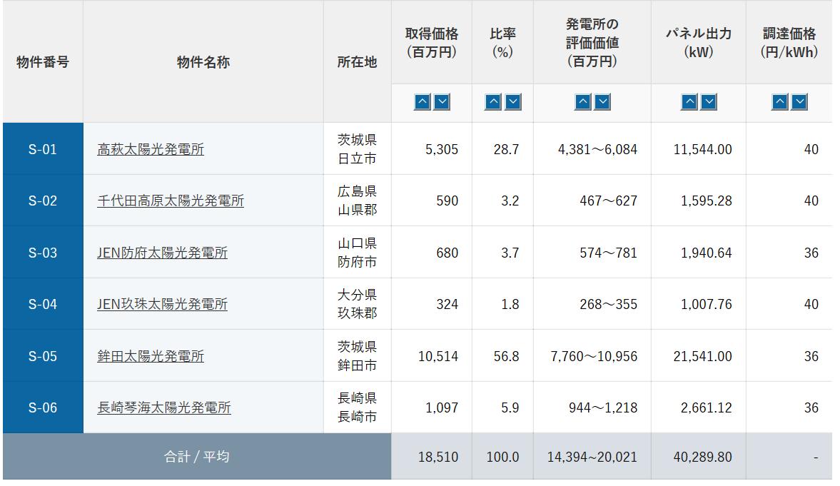 薬品 株価 東邦